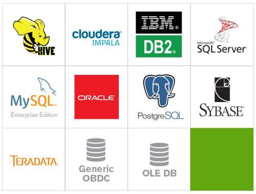 Qlik Sense Data Integration