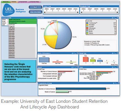 UEL Student Retention App