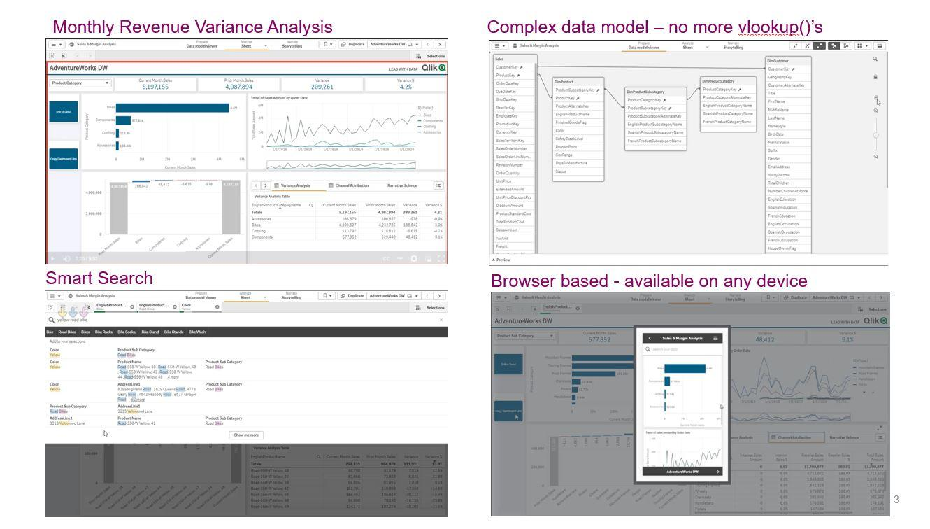 Qlik For Finance