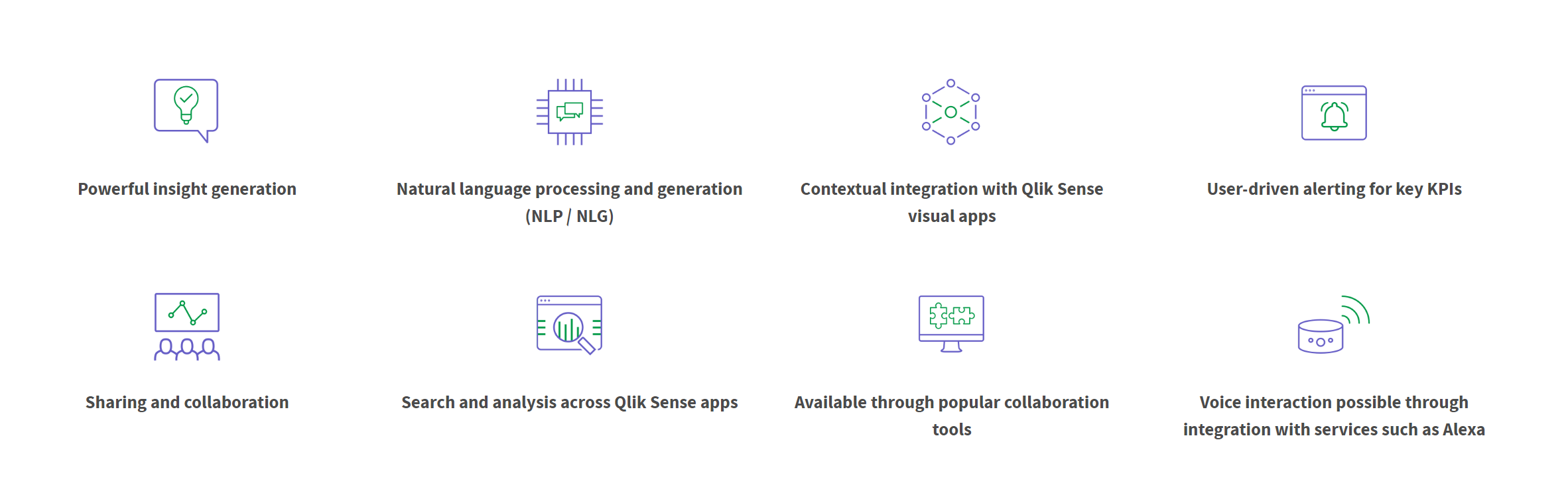 Qlik Insight Bot Integration