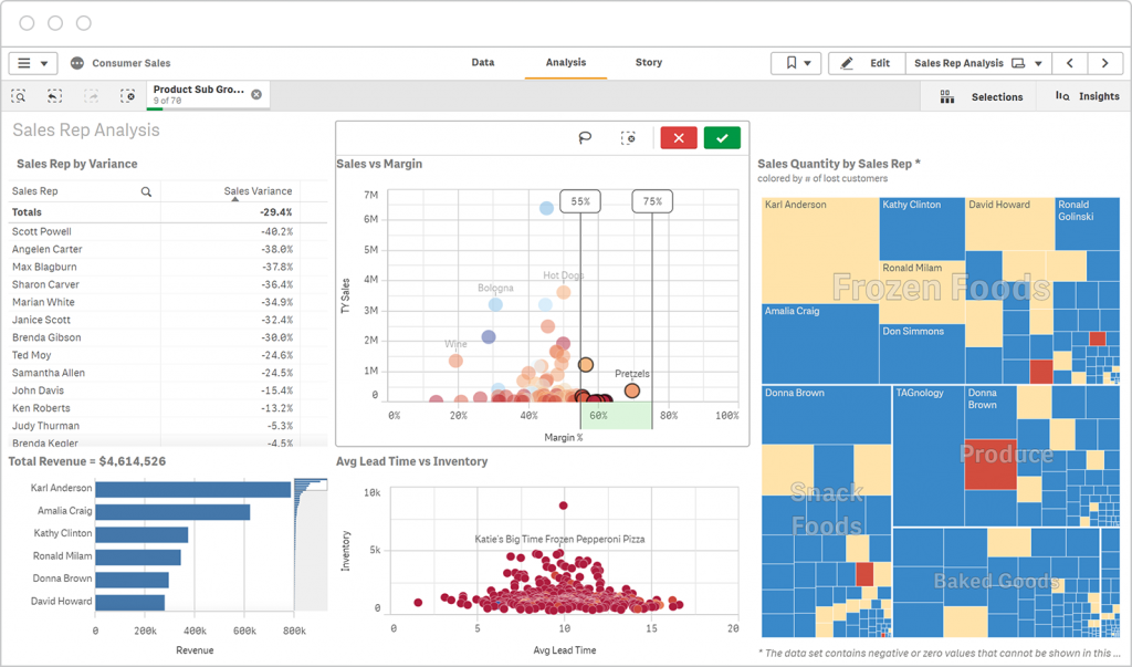 Qlik Trial: Self-Service Discovery and Visualization