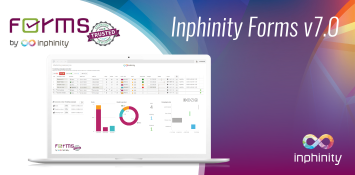 Inphinity Forms for Qlik Sense