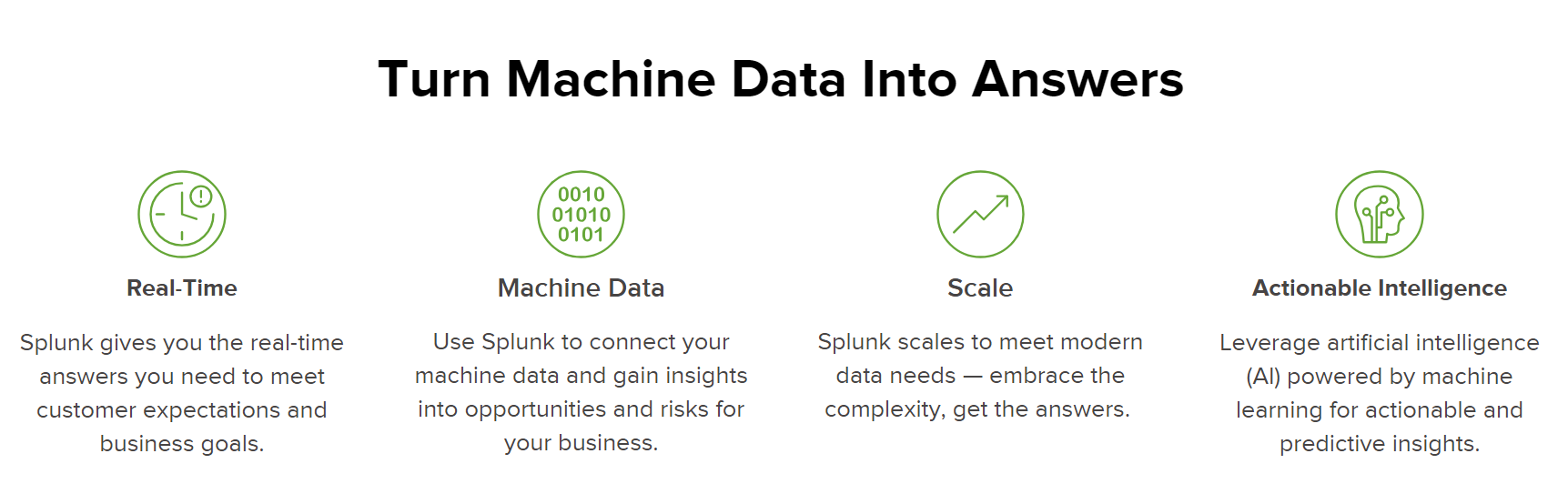 Splunk turns machine data into answers
