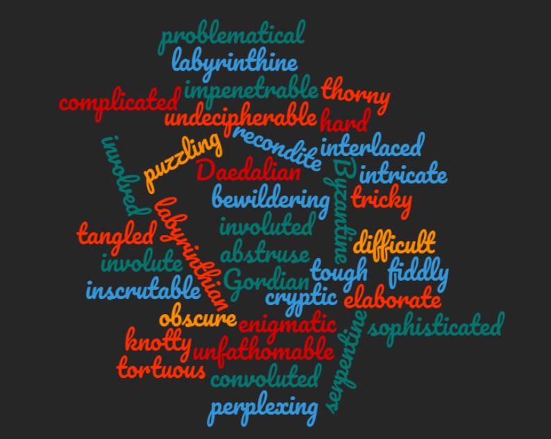 Complex word cloud