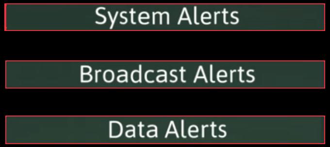 Ping Qlik Alerts